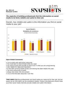 AIM7103.43-Usefullness-Reliability-Social-Media-pdf
