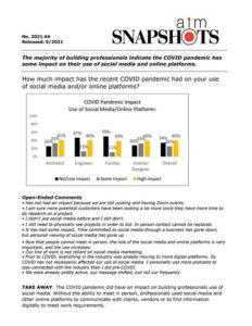 AIM7103.44-COVID-Impact-on-Socia-Media-Use-pdf