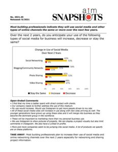 AIM7103.45 Professional Future Use of Social Media